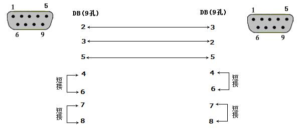计算机串口连接线(9针孔接头)